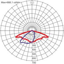 Оптика О28 за магистрали